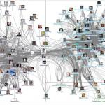 Friend Follower Analysis using Apache Spark GraphX's PageRank algorithm